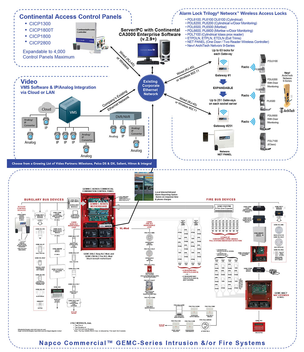 2 also Default likewise Enterprise additionally House Alarm Wiring Diagrams Pdf as well 1 Way Light Switch Wiring Diagram. on fire alarm control panel diagram